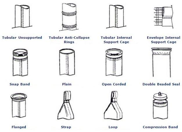 Equipment Filtration Systems
