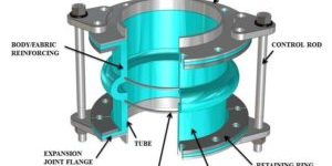 elastomer piping expansion joints