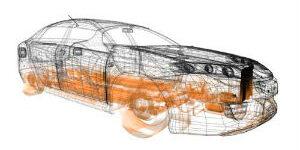 automotive-sector